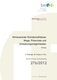 Anhang - NachhaltigWirtschaften.at