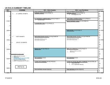 View the spacewalk timeline - Nasa