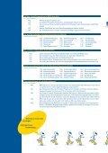 Selbstest zum Thema Demokratie (download PDF) - Gemeinde ... - Page 5