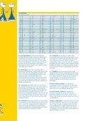 Selbstest zum Thema Demokratie (download PDF) - Gemeinde ... - Page 6