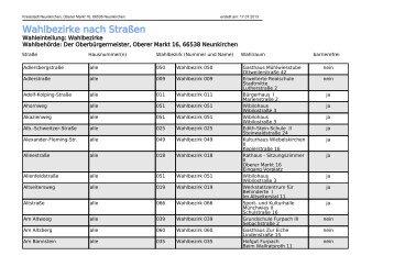 Druck Wahlbezirke nach Straßen - Kreisstadt Neunkirchen