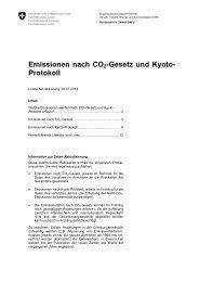 Emissionen nach CO2-Gesetz und Kyoto-Protokoll - admin.ch