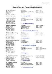 Anschriften der Landesliga - NFV