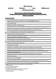 Ausschreibung 1995/96 - NFV