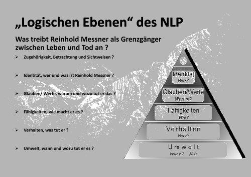 Download - PDF-Datei - 2.10MB - NLP-TrainerAkademie