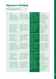 Handleiding: algemene inleiding - Noordhoff Uitgevers