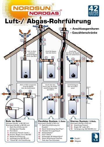 Luft-/Abgasführung, Anschlussgarnituren ... - Nordgas