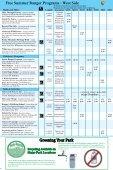 Free Summer Ranger Programs Alpine & East Side - National Park ... - Page 3