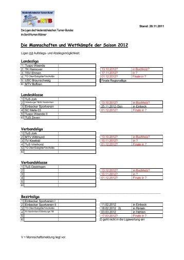 Die Mannschaften und Wettkämpfe der Saison 2012 - NTB