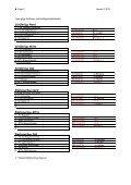 Die Mannschaften und Wettkämpfe der Saison 2012 - NTB - Page 2