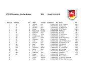 NTV-TRP-Ranglisten der Altersklassen M35 (Stand: 31.12.2010)