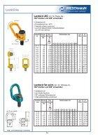 WIEDENMANN Katalog 14.4 - Seite 6