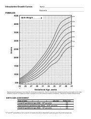 New preemie growth curves - American Academy of Pediatrics