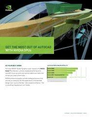 AutoCAD Design Suite Solution Overview - nVIDIA