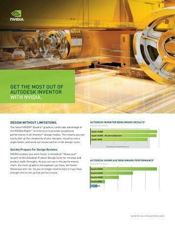 Inventor/Product Design Suite Solution Overview - Nvidia