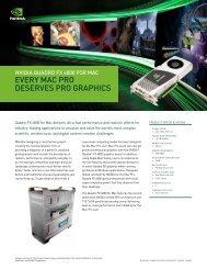 Quadro FX 4800 for Mac - Nvidia