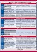 Ordermanagement en zorgpaden - NVKC - Page 2