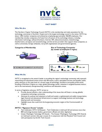 Fact Sheet on NVTC - Northern Virginia Technology Council