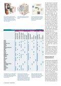 Der Digitaldruck und seine Bedruckstoffe - Druckmarkt - Seite 3