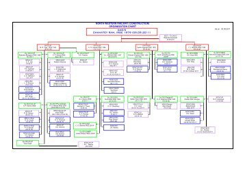 Pert chart forward pass pert chart backward pass organisation chart caoc chahatey ram irse 1979 09092011 ccuart Image collections