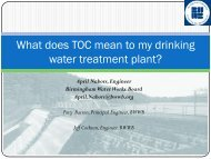 What Does TOC Mean To My Drinking water