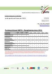 Punkteschlüssel NWTU - Ranglistenturniere 2012