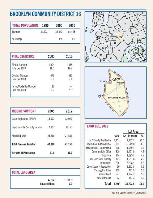 46672 Subway Map.Brooklyn Cd 16 Profile Nyc Gov