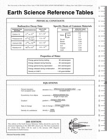 earth science reference table worksheet the best and most comprehensive worksheets. Black Bedroom Furniture Sets. Home Design Ideas