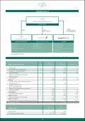 Inklusive der aktuellen Marktanalyse November 2005 – ab Seite 12 - Page 3
