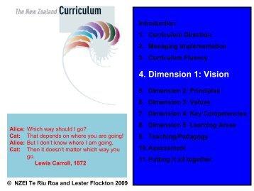 4. Dimension 1: Vision - NZEI