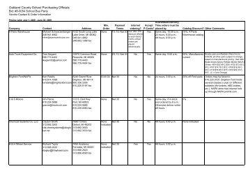 FINAL Bus Parts Report 9.29.08 - Oakland Schools