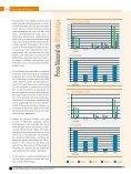 A gota - Conselho Brasileiro de Oftalmologia - Page 2