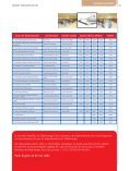 JotaZ-130 OK pag - Conselho Brasileiro de Oftalmologia - Page 4