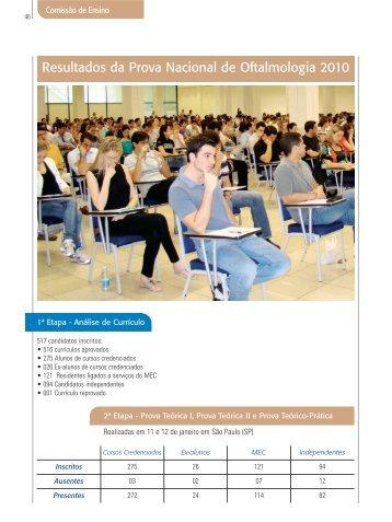 JotaZ-130 OK pag - Conselho Brasileiro de Oftalmologia