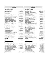 In der bereitgestellten PDF-Datei - Oberderdingen
