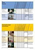 Ihre Gastgeber 2014/15 in der Ferienregion Naturpark ... - Oberlausitz - Page 5