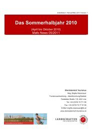 Sommerhalbjahr 2010 - Oberösterreich Tourismus