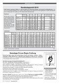 Ausgabe 192 - November 2013 (pdf, 5,8 MB) - Oberwiehre-Waldsee - Page 2