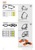 KTS. Sistemas de bandejas portacables ... - OBO Bettermann - Page 5