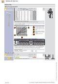 KTS. Sisteme din oţel inox - OBO Bettermann - Page 3