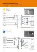 KTS. Monteringssystem - OBO Bettermann - Page 5