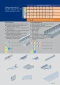KTS. Sisteme de jgheaburi metalice - OBO Bettermann - Page 4