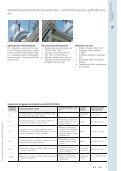 VBS | Systémy třmenových příchytek BBS - OBO Bettermann - Page 7