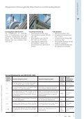 VBS Verbindungs- und Befestigungs-Systeme - OBO Bettermann - Page 7