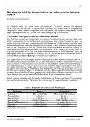 Dr Apati.pdf - Obstbau