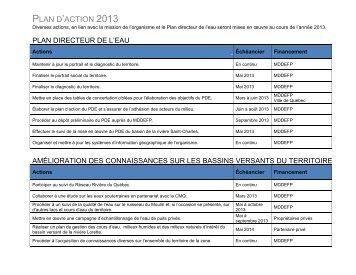 plan d'action 2013 - Organisme des bassins versants de la Capitale ...