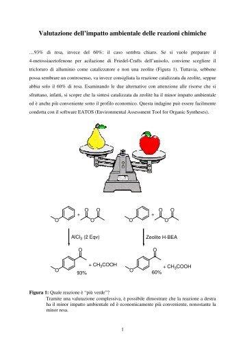 Valutazione dell'impatto ambientale delle reazioni chimiche