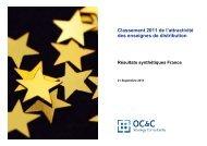 Classement 2011 de l'attractivité des enseignes de distribution sur ...