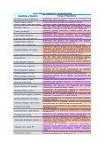 PROGRAMA PRELIMINAR - Enfermeria de Urgencias - Page 2