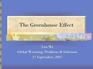 Greenhouse Effect - ocf